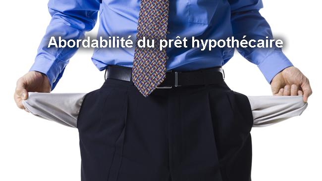 Photo of Abordabilité du prêt hypothécaire