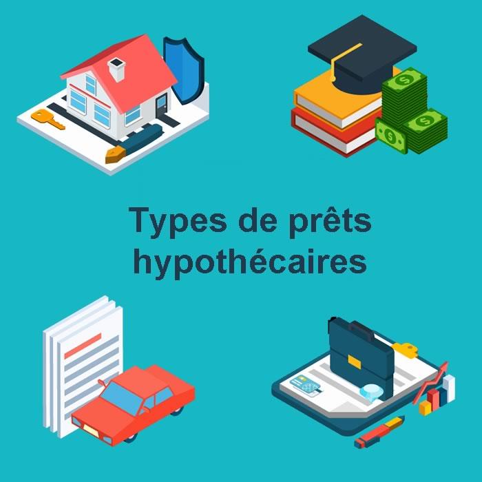 Photo of Types de prêts hypothécaires offerts aux Canadiens