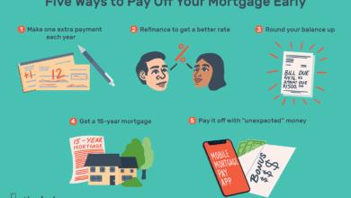 Photo of Comment rembourser votre prêt hypothécaire tôt