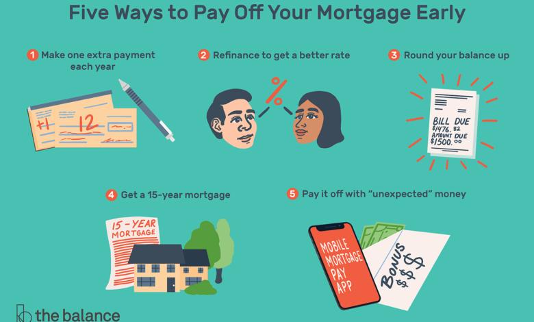 Comment rembourser votre prêt hypothécaire tôt
