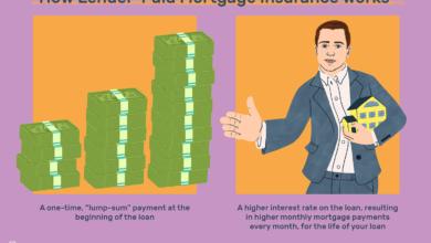 Photo of Fonctionnement de l'assurance prêt hypothécaire payée par le prêteur (LPMI)