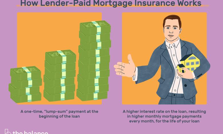 Fonctionnement de l'assurance prêt hypothécaire payée par le prêteur (LPMI)