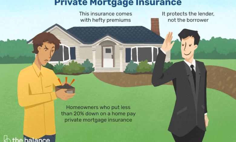 Photo of L'assurance hypothécaire privée (PMI): de quoi s'agit-il?