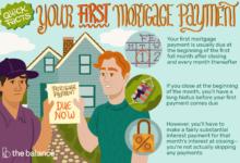 Photo of Quand votre premier versement hypothécaire est-il dû après la clôture?