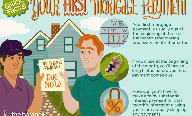 Quand votre premier versement hypothécaire est-il dû après la clôture?