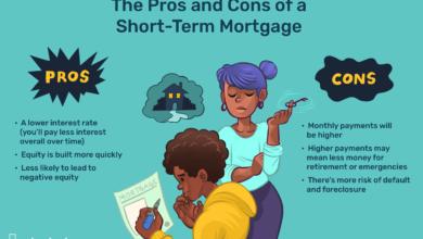 Photo of Une hypothèque de 15 ans est-elle meilleure qu'une hypothèque de 30 ans ?