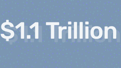 Photo of Nombre du jour: 1,1 billion de dollars
