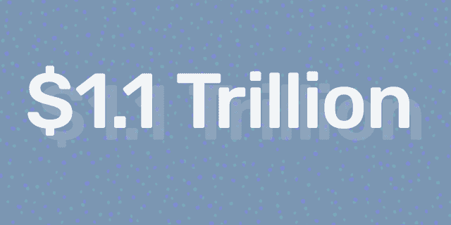 Nombre du jour: 1,1 billion de dollars