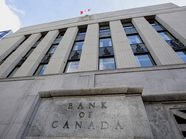 Plausible scenarios in the event of a BoC rate hike