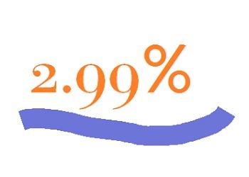 Photo of Le taux fixe de 2,99% sur cinq ans est de retour