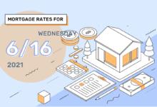 Photo of Taux et tendances hypothécaires d'aujourd'hui, 16 juin 2021