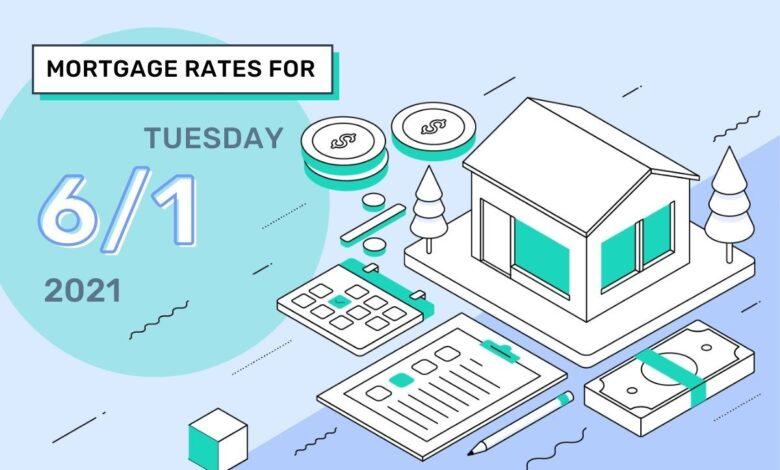 Taux et tendances hypothécaires d'aujourd'hui, 1er juin 2021
