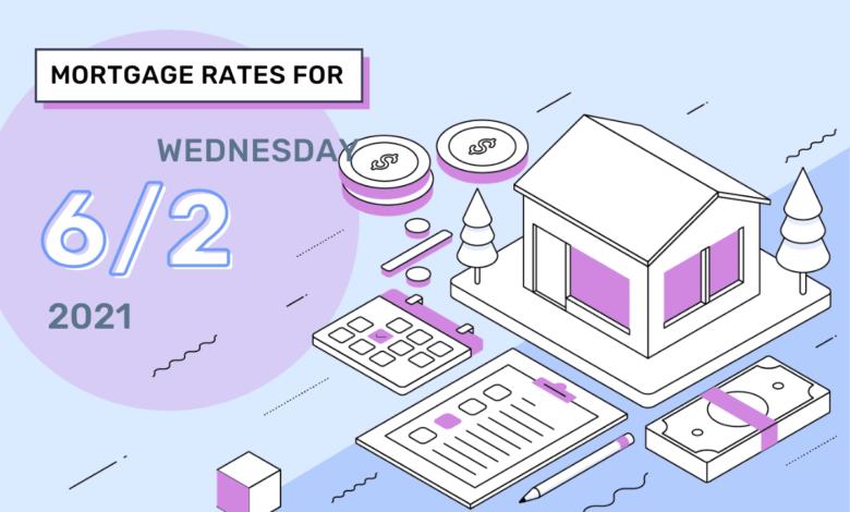 Taux et tendances hypothécaires d'aujourd'hui, 2 juin 2021