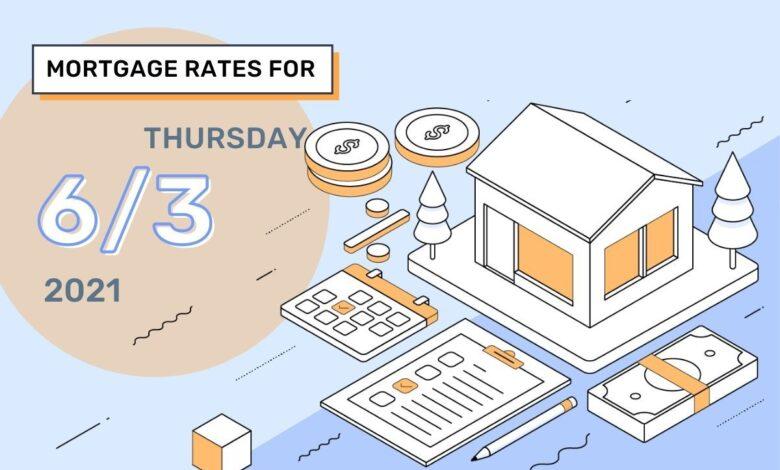 Taux et tendances hypothécaires d'aujourd'hui, 3 juin 2021