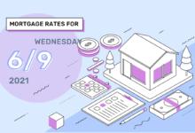 Photo of Taux et tendances hypothécaires d'aujourd'hui, 9 juin 2021