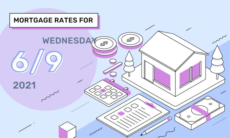 Taux et tendances hypothécaires d'aujourd'hui, 9 juin 2021
