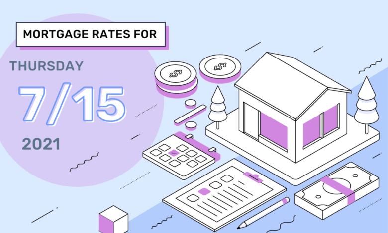 Taux et tendances hypothécaires d'aujourd'hui, 15 juillet 2021