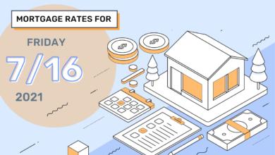 Photo of Taux et tendances hypothécaires d'aujourd'hui, 16 juillet 2021